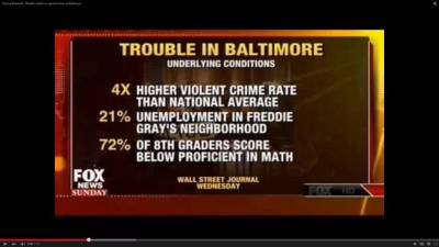 Trouble in Baltimore